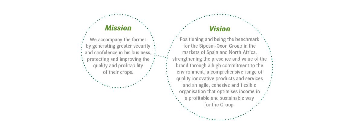 misión y visión_EN